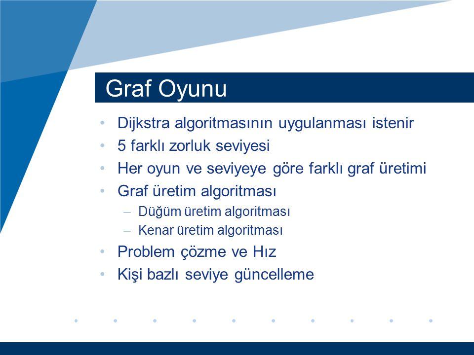 Graf Oyunu Dijkstra algoritmasının uygulanması istenir