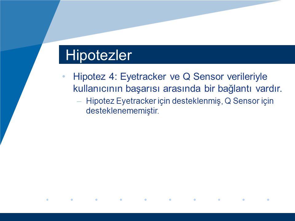 Hipotezler Hipotez 4: Eyetracker ve Q Sensor verileriyle kullanıcının başarısı arasında bir bağlantı vardır.