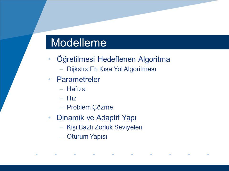 Modelleme Öğretilmesi Hedeflenen Algoritma Parametreler