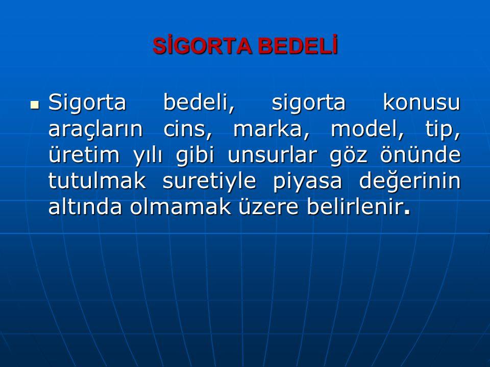 SİGORTA BEDELİ