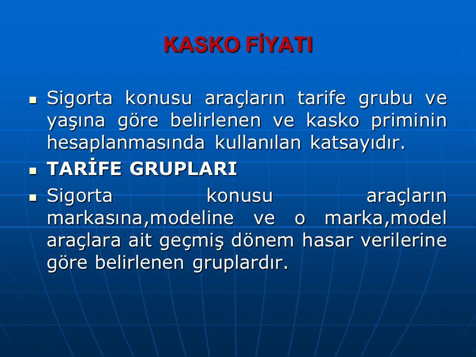 KASKO FİYATI Sigorta konusu araçların tarife grubu ve yaşına göre belirlenen ve kasko priminin hesaplanmasında kullanılan katsayıdır.