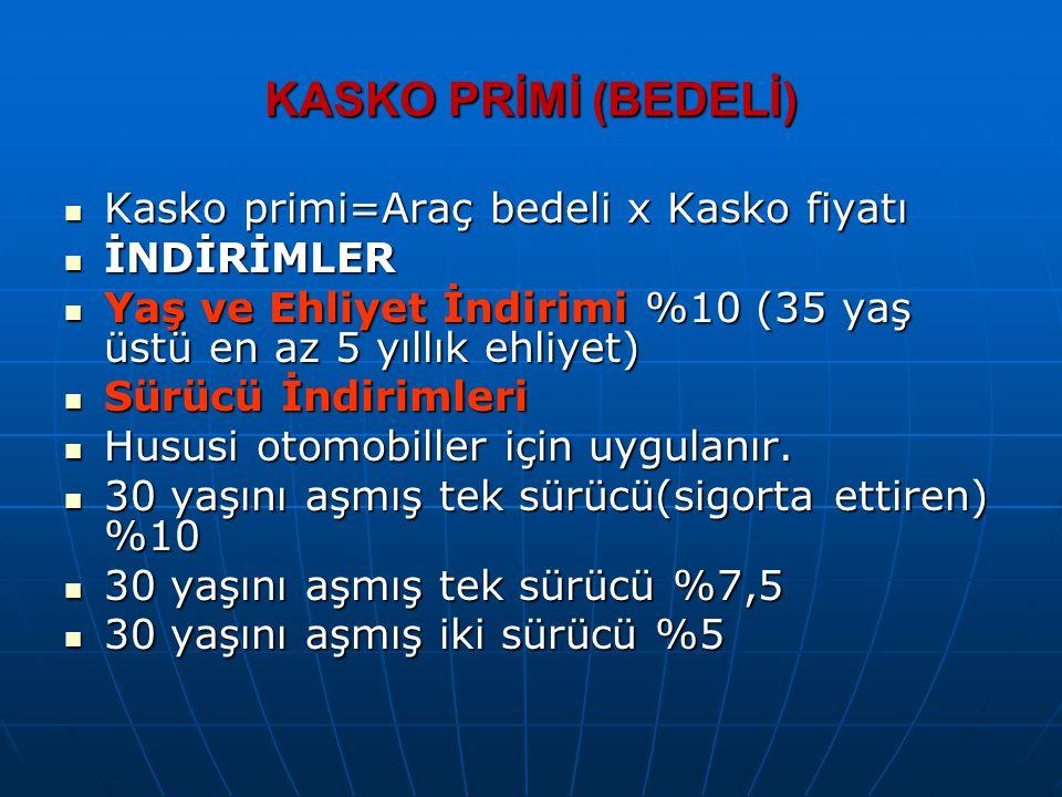 KASKO PRİMİ (BEDELİ) Kasko primi=Araç bedeli x Kasko fiyatı İNDİRİMLER