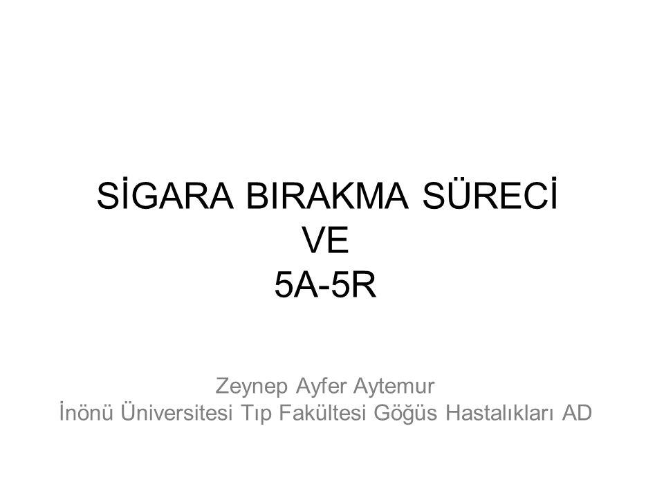 SİGARA BIRAKMA SÜRECİ VE 5A-5R Zeynep Ayfer Aytemur İnönü Üniversitesi Tıp Fakültesi Göğüs Hastalıkları AD