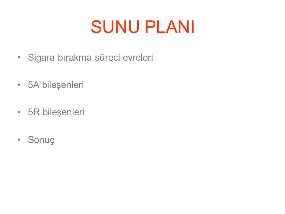 SUNU PLANI Sigara bırakma süreci evreleri 5A bileşenleri