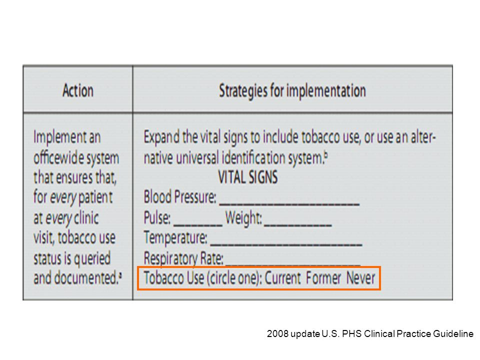 2008 update U.S. PHS Clinical Practice Guideline