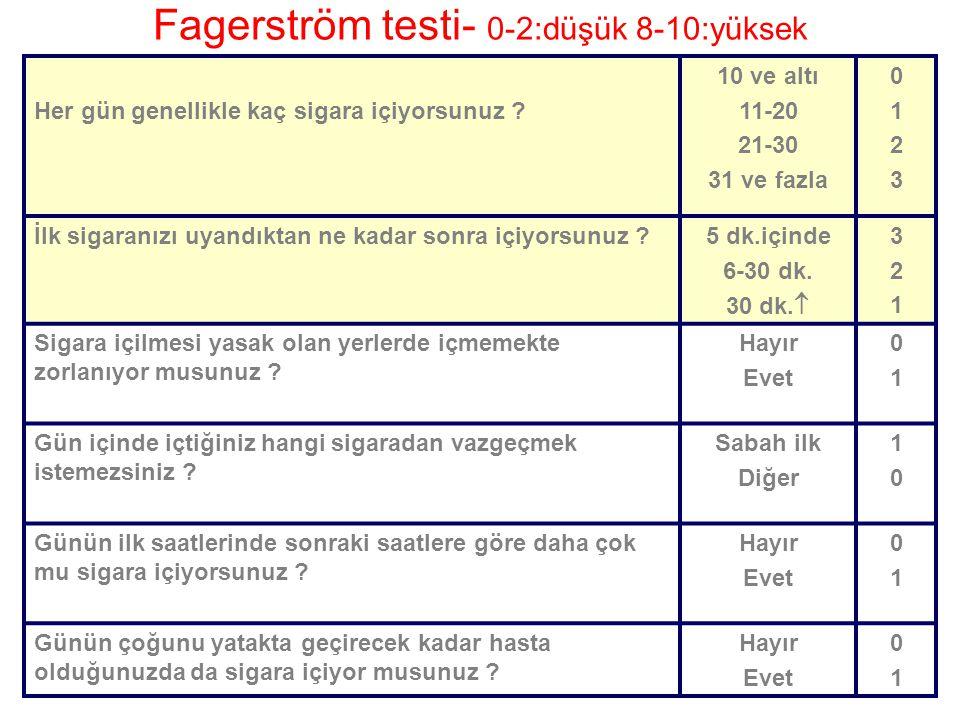 Fagerström testi- 0-2:düşük 8-10:yüksek