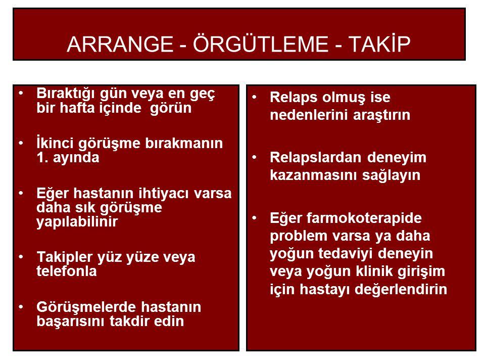 ARRANGE - ÖRGÜTLEME - TAKİP