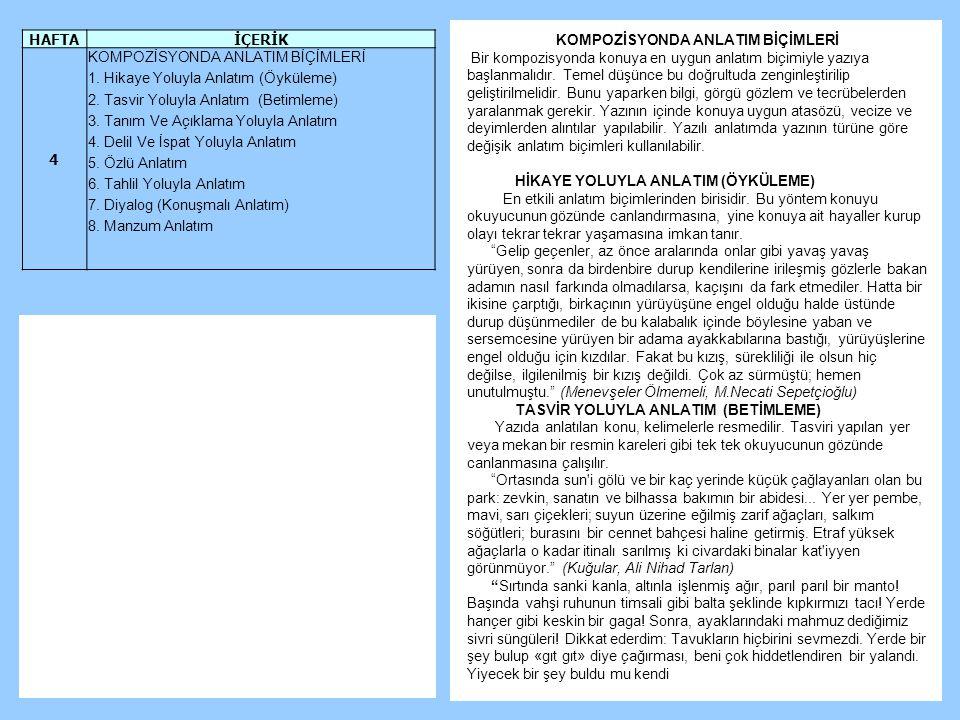 KOMPOZİSYONDA ANLATIM BİÇİMLERİ