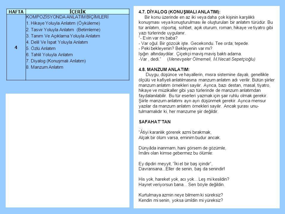 HAFTA İÇERİK. 4. KOMPOZİSYONDA ANLATIM BİÇİMLERİ. 1. Hikaye Yoluyla Anlatım (Öyküleme) 2. Tasvir Yoluyla Anlatım (Betimleme)