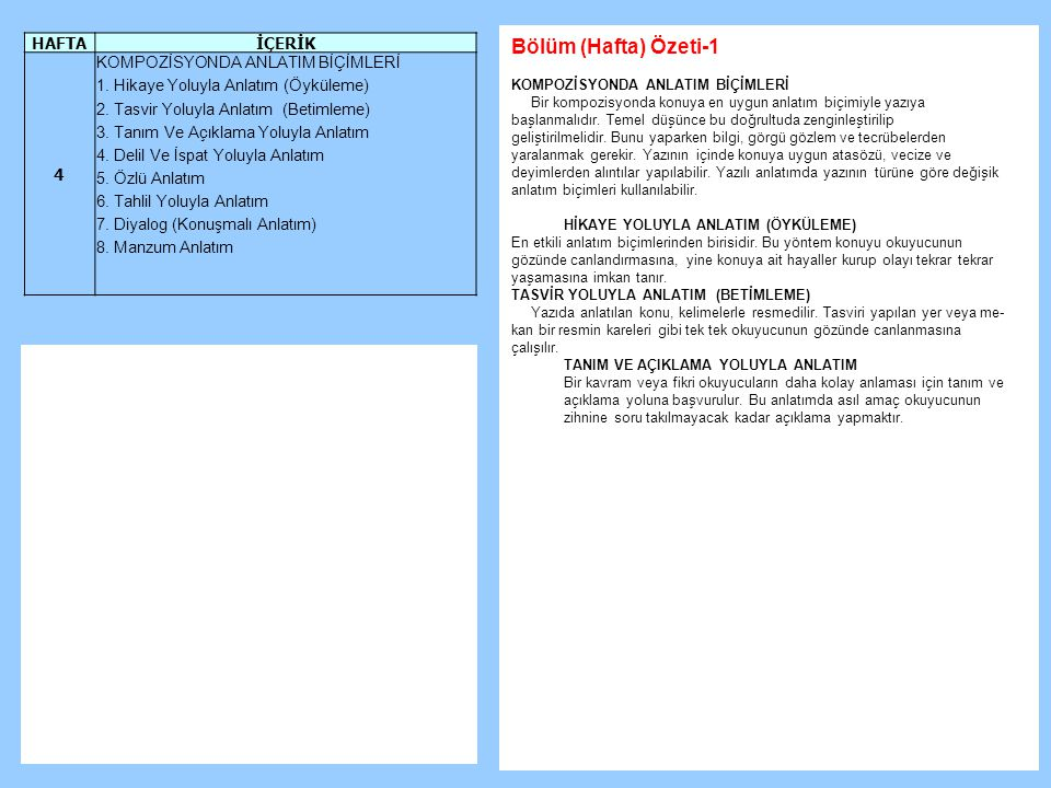 Bölüm (Hafta) Özeti-1 HAFTA İÇERİK 4 KOMPOZİSYONDA ANLATIM BİÇİMLERİ