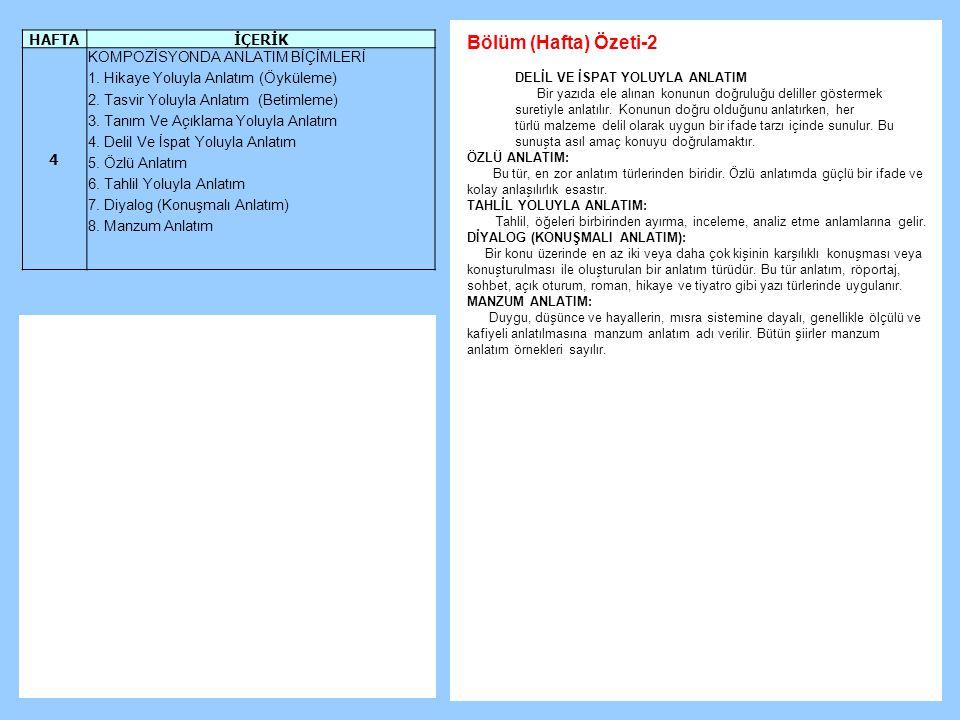 Bölüm (Hafta) Özeti-2 HAFTA İÇERİK 4 KOMPOZİSYONDA ANLATIM BİÇİMLERİ