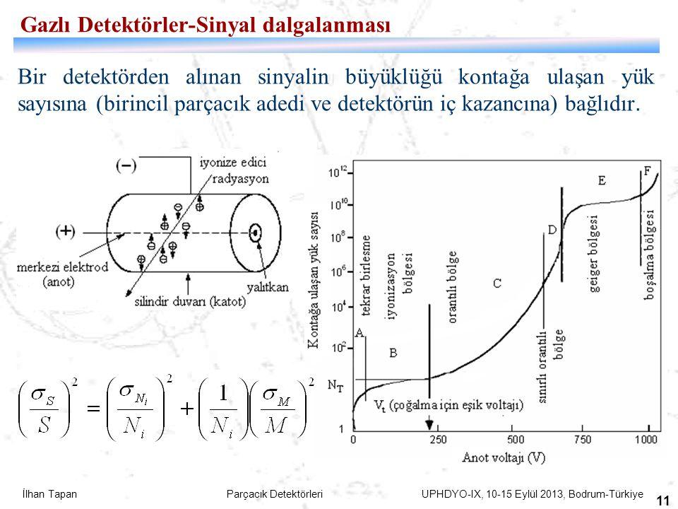 Gazlı Detektörler-Sinyal dalgalanması