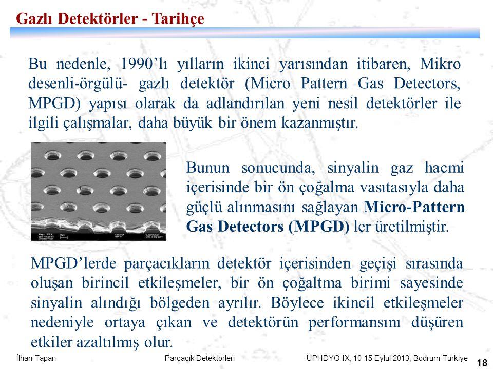 Gazlı Detektörler - Tarihçe
