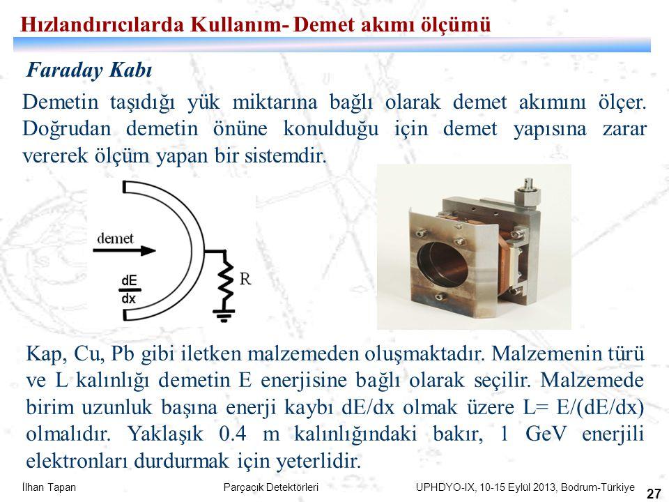 Hızlandırıcılarda Kullanım- Demet akımı ölçümü