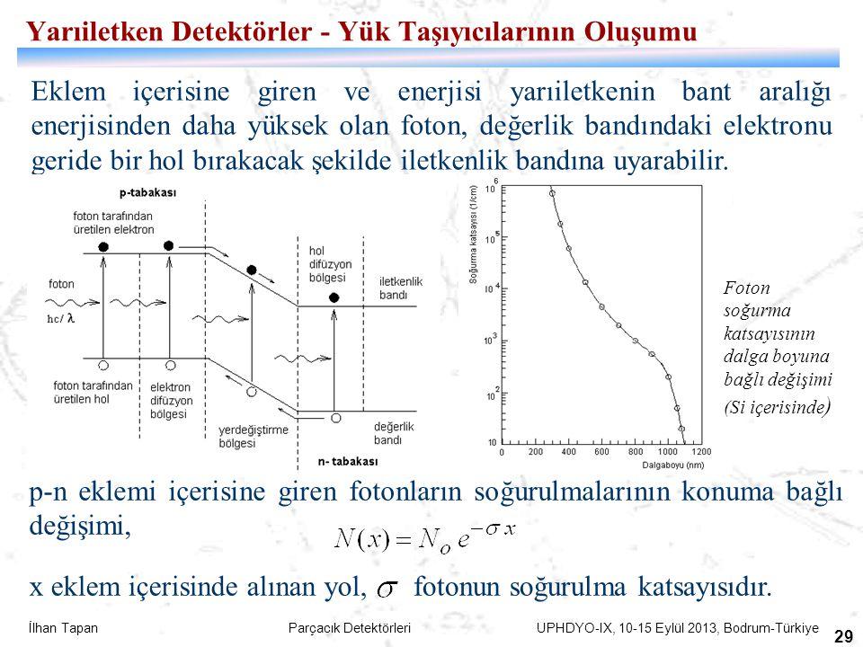 Yarıiletken Detektörler - Yük Taşıyıcılarının Oluşumu