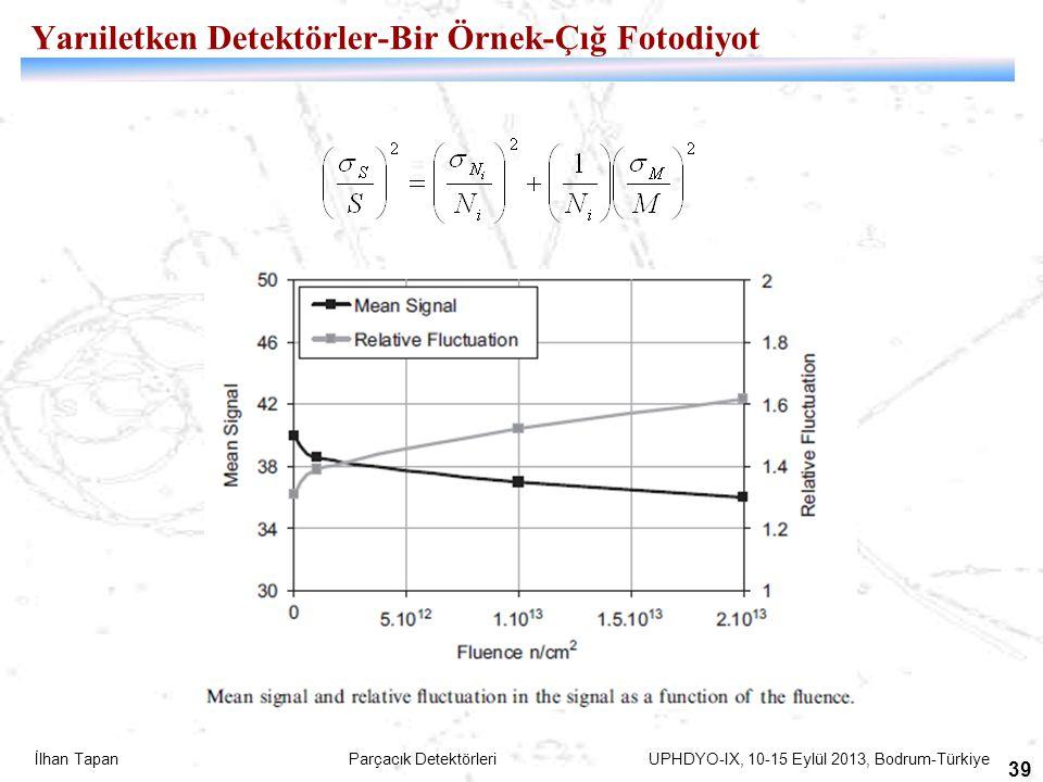 Yarıiletken Detektörler-Bir Örnek-Çığ Fotodiyot