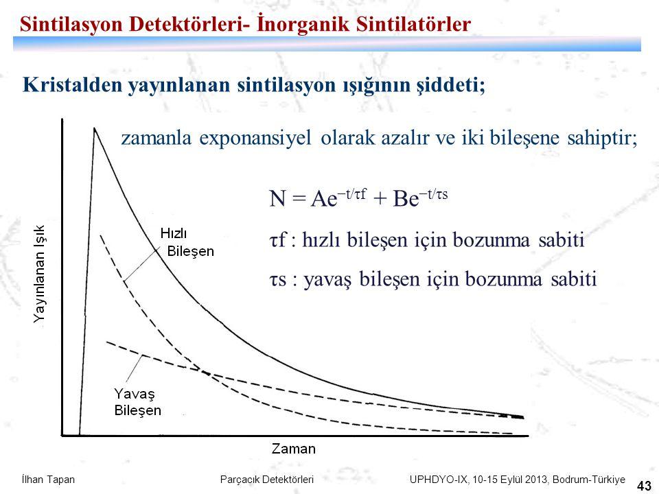 Sintilasyon Detektörleri- İnorganik Sintilatörler