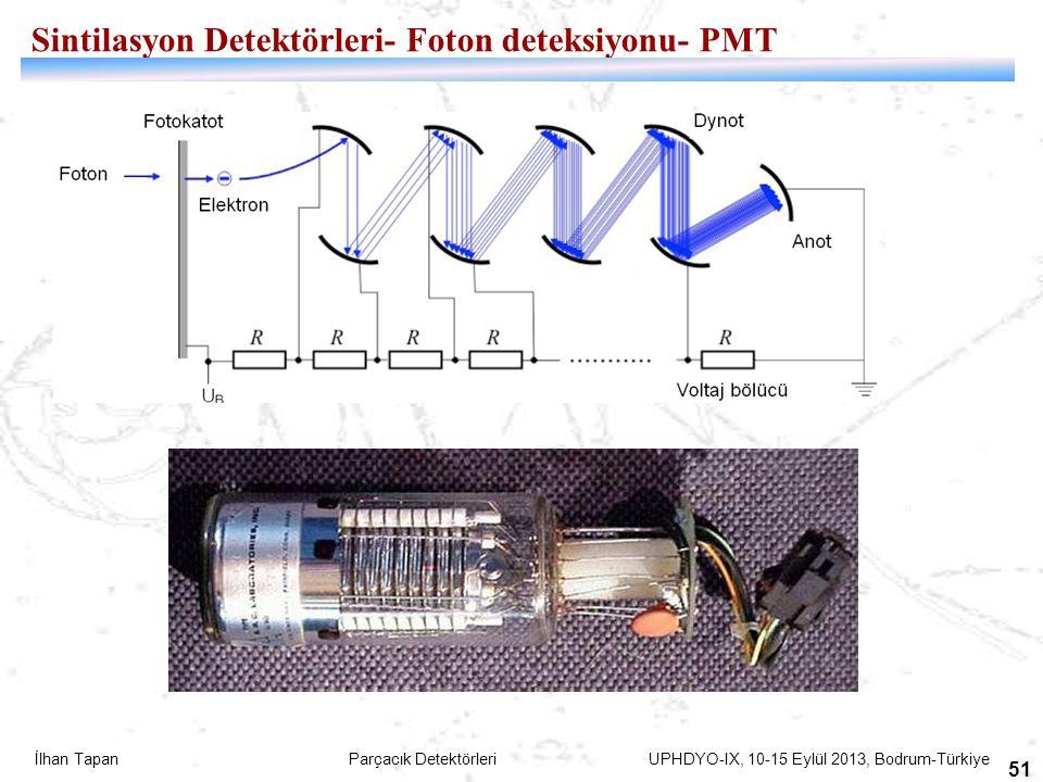 Sintilasyon Detektörleri- Foton deteksiyonu- PMT