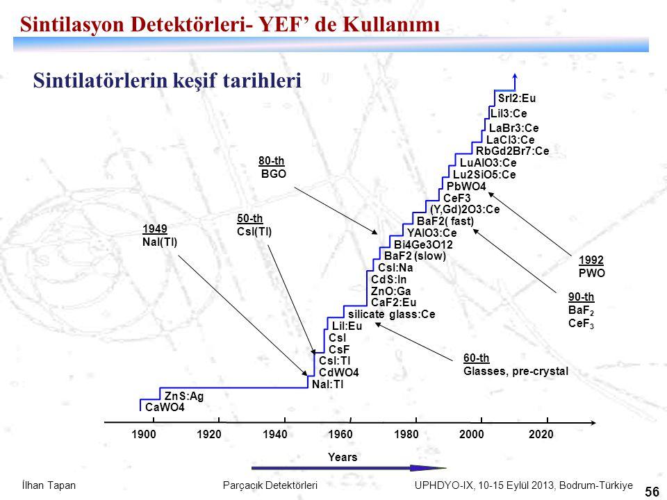 Sintilasyon Detektörleri- YEF' de Kullanımı
