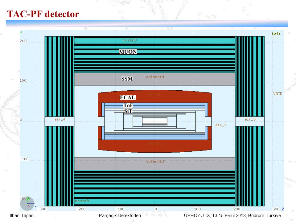 TAC-PF detector