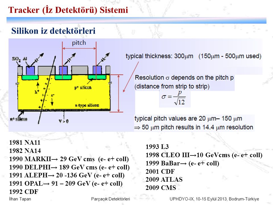 Tracker (İz Detektörü) Sistemi