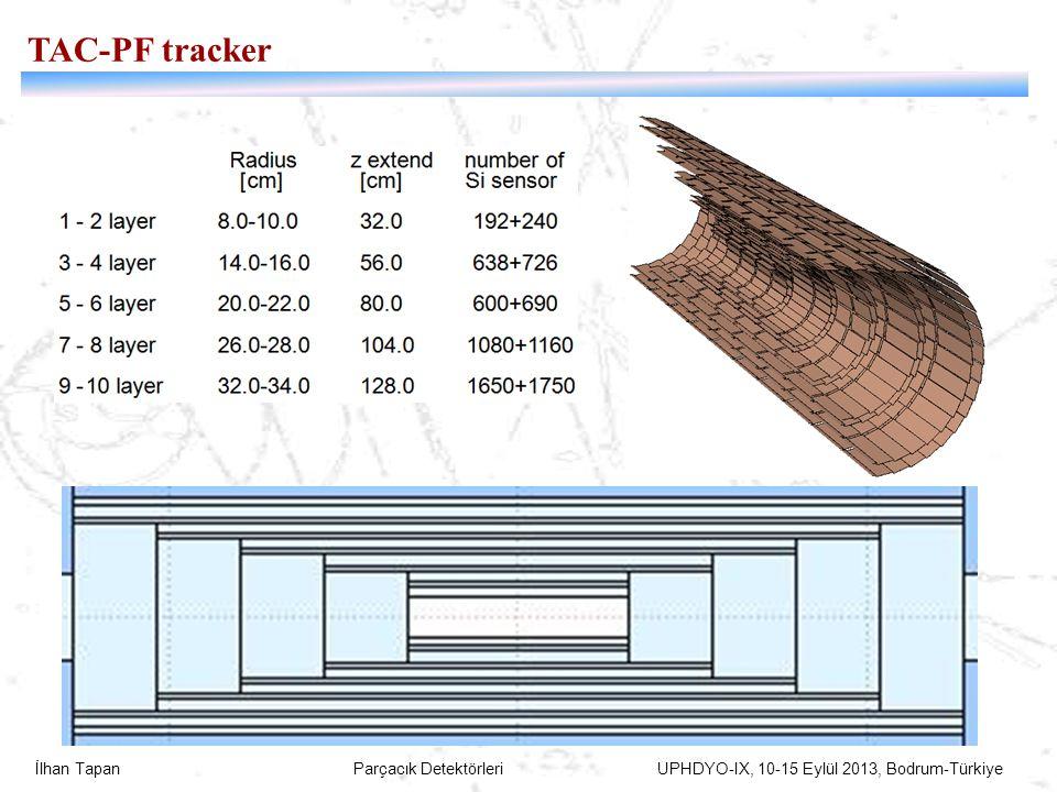 TAC-PF tracker
