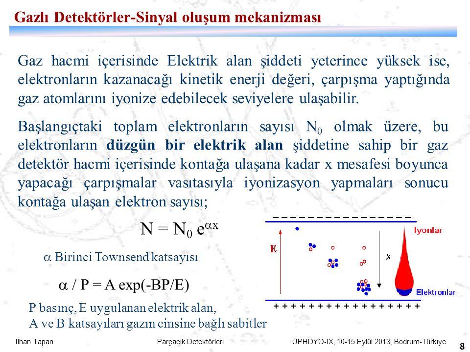 N = N0 ex Gazlı Detektörler-Sinyal oluşum mekanizması