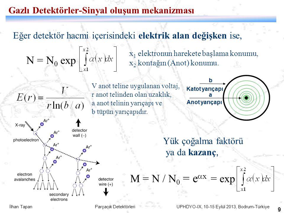 Gazlı Detektörler-Sinyal oluşum mekanizması