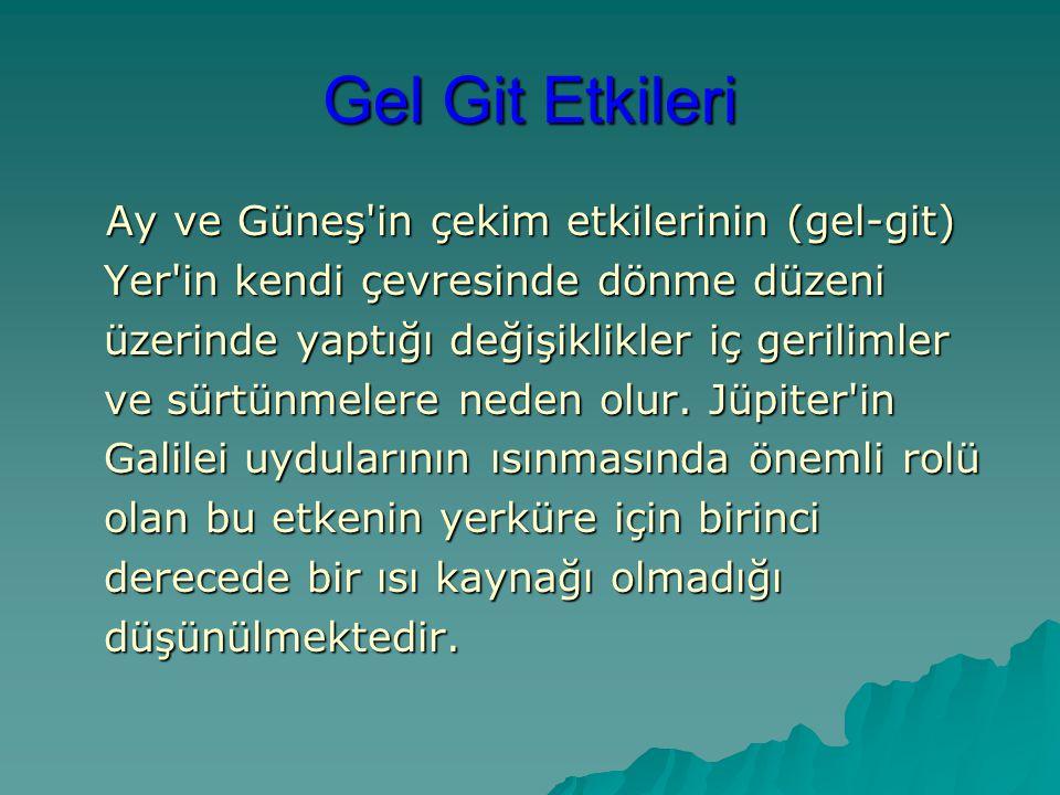 Gel Git Etkileri