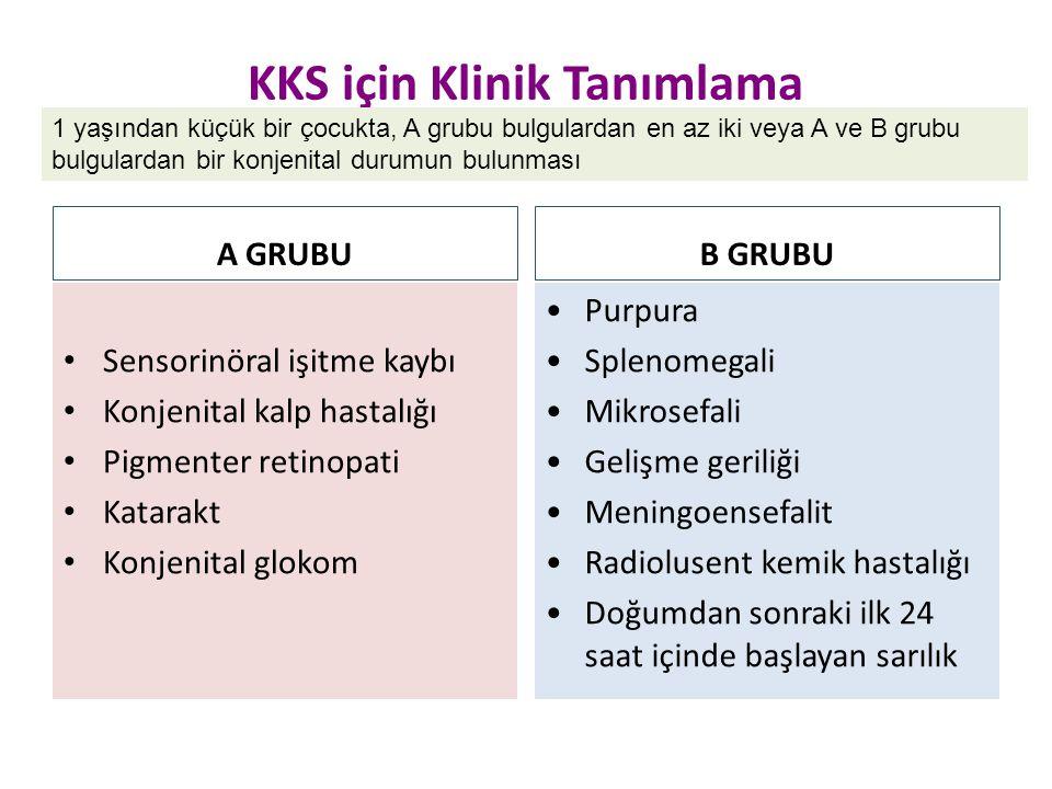 KKS için Klinik Tanımlama