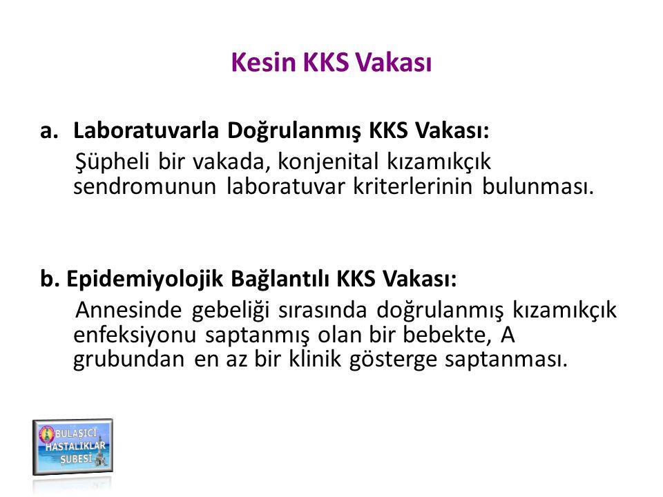 Kesin KKS Vakası Laboratuvarla Doğrulanmış KKS Vakası: