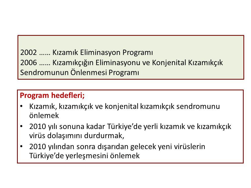 2002 …… Kızamık Eliminasyon Programı 2006 …… Kızamıkçığın Eliminasyonu ve Konjenital Kızamıkçık Sendromunun Önlenmesi Programı