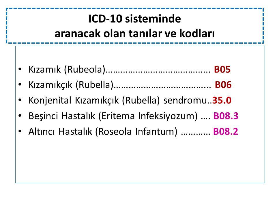ICD-10 sisteminde aranacak olan tanılar ve kodları