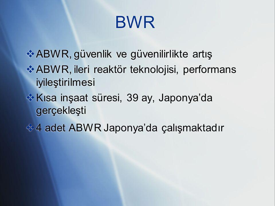 BWR ABWR, güvenlik ve güvenilirlikte artış