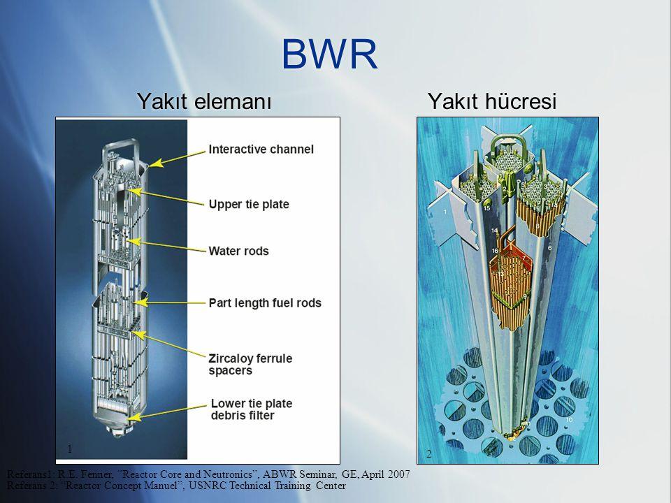 Yakıt elemanı Yakıt hücresi