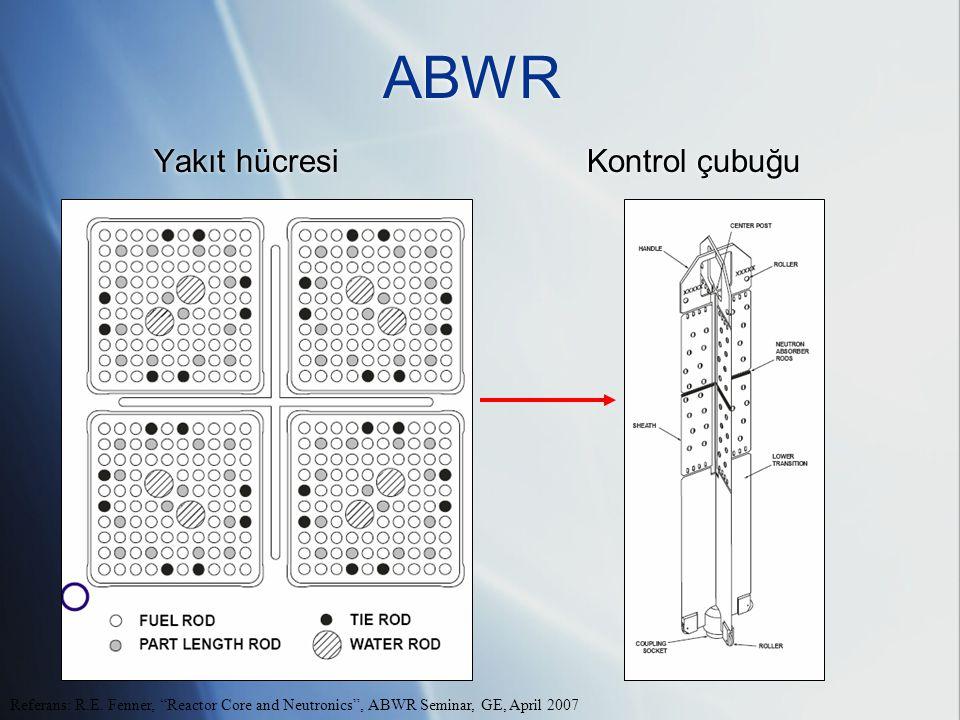 ABWR Yakıt hücresi Kontrol çubuğu