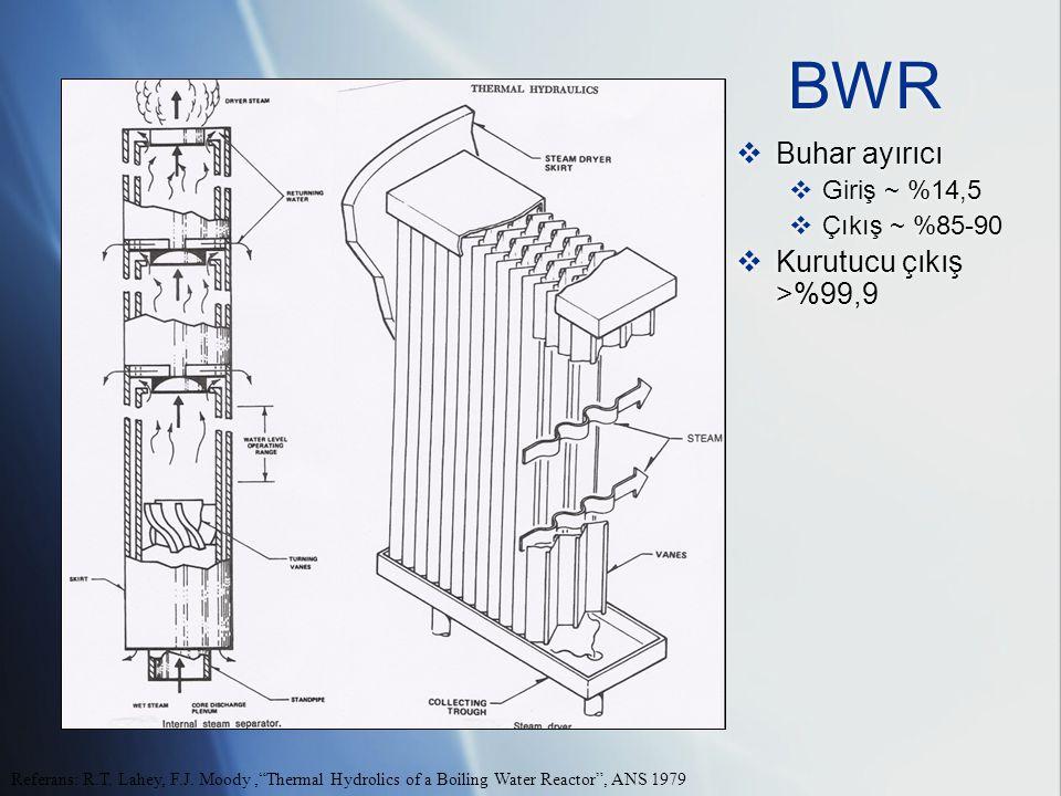 BWR Buhar ayırıcı Kurutucu çıkış >%99,9 Giriş ~ %14,5