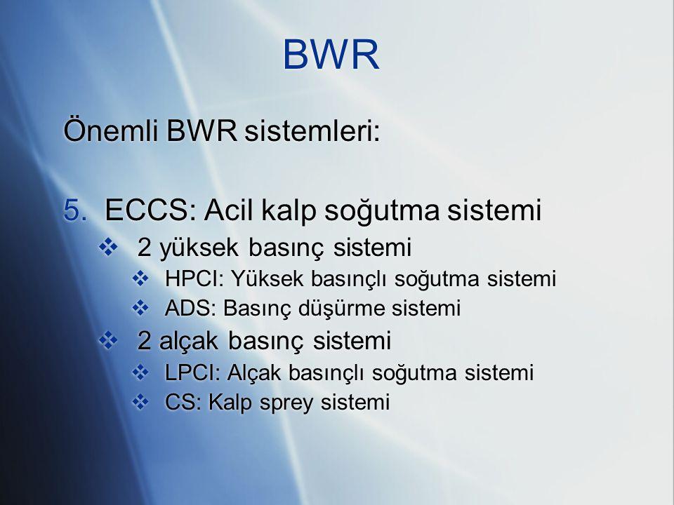 BWR Önemli BWR sistemleri: 5. ECCS: Acil kalp soğutma sistemi