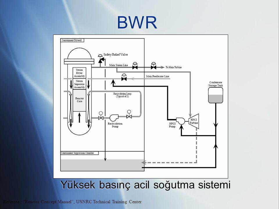 Yüksek basınç acil soğutma sistemi