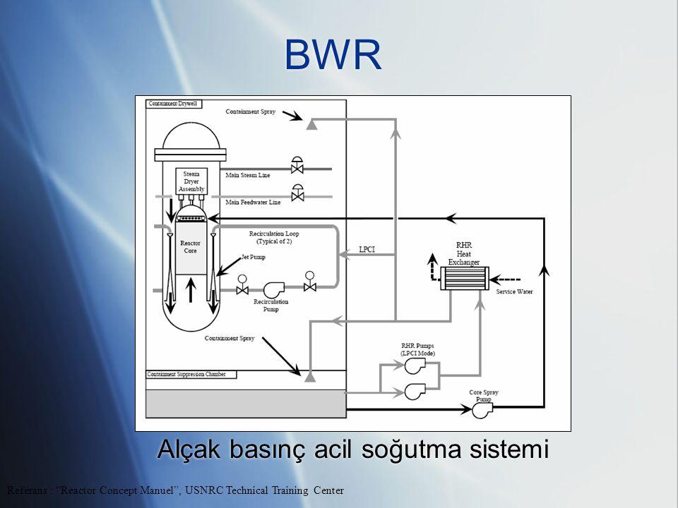 Alçak basınç acil soğutma sistemi