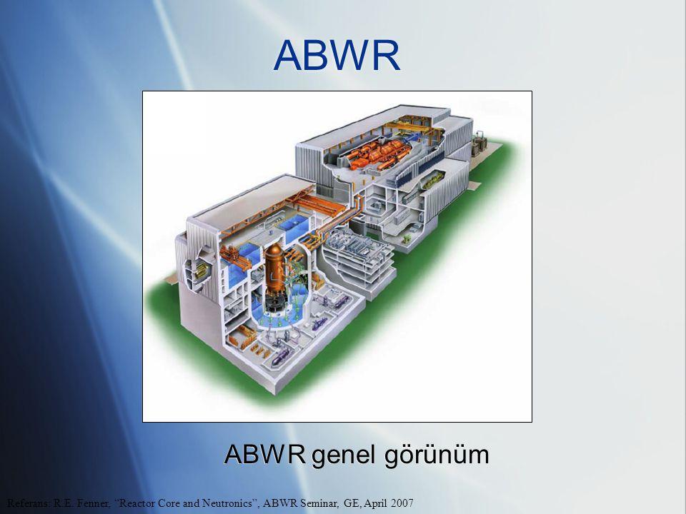 ABWR ABWR genel görünüm