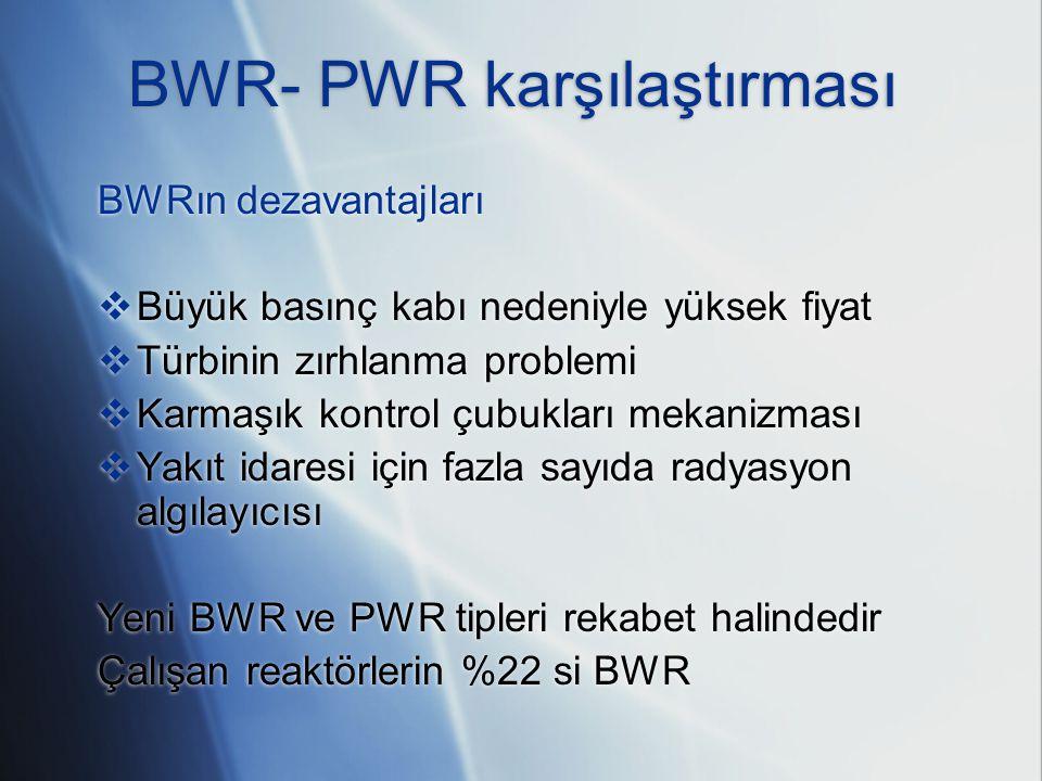 BWR- PWR karşılaştırması