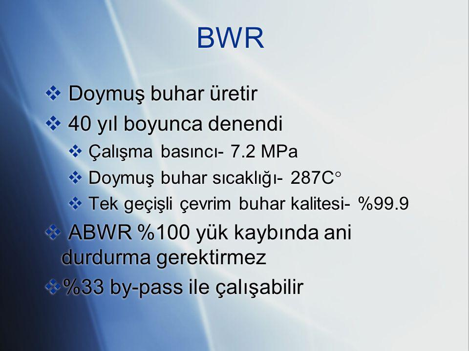 BWR Doymuş buhar üretir 40 yıl boyunca denendi