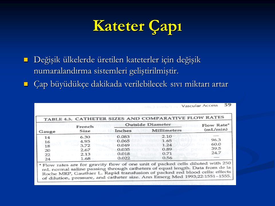 Kateter Çapı Değişik ülkelerde üretilen kateterler için değişik numaralandırma sistemleri geliştirilmiştir.