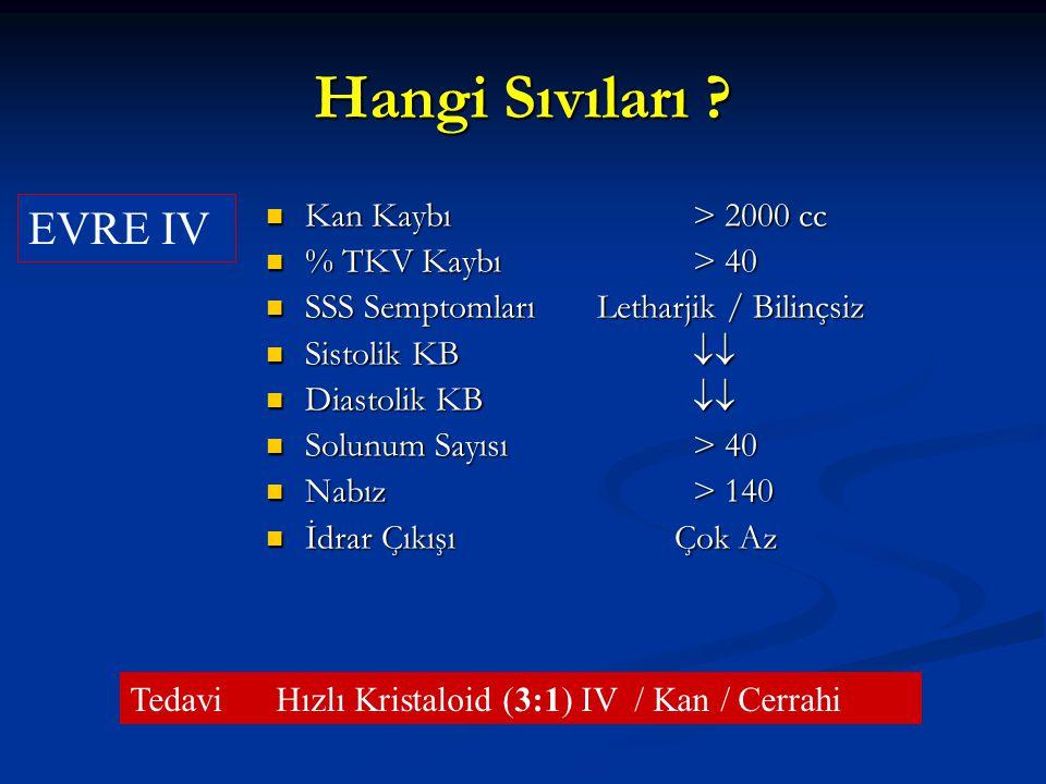 Hangi Sıvıları EVRE IV Kan Kaybı > 2000 cc % TKV Kaybı > 40