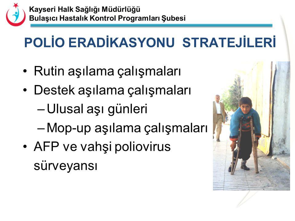 POLİO ERADİKASYONU STRATEJİLERİ