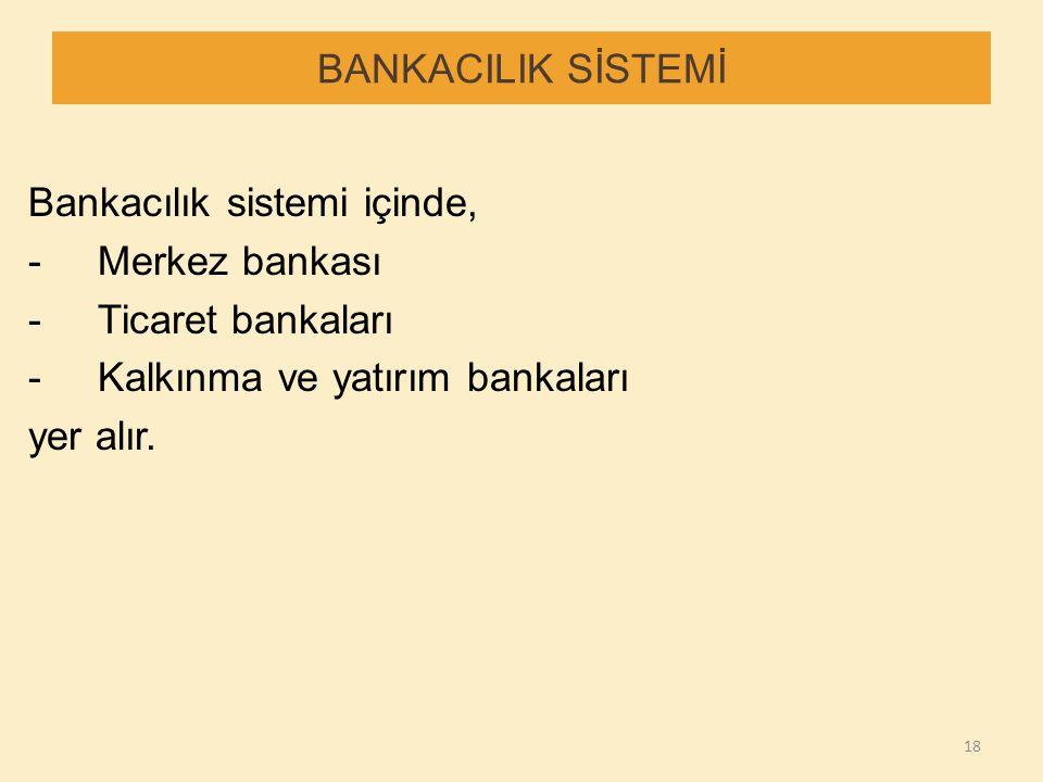 Bankacılık sistemi içinde, Merkez bankası Ticaret bankaları