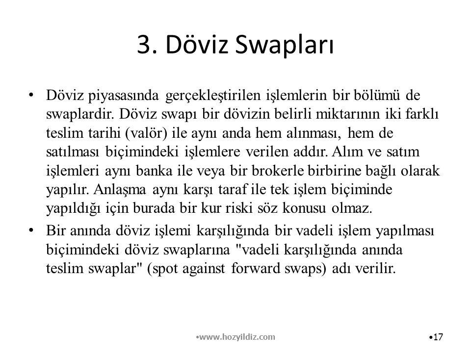 3. Döviz Swapları