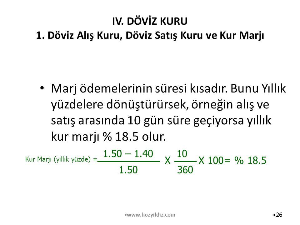 IV. DÖVİZ KURU 1. Döviz Alış Kuru, Döviz Satış Kuru ve Kur Marjı