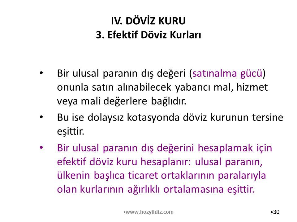 IV. DÖVİZ KURU 3. Efektif Döviz Kurları